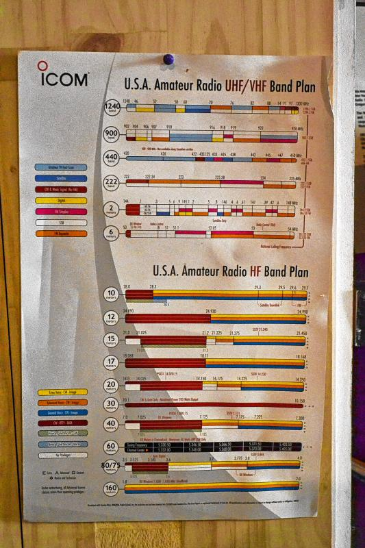 The ham radio bands. (TIM GOODWIN / Insider staff) -